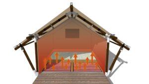 YALA verleng het glamping seizoen met infraroodverwarming voor glamping tenten