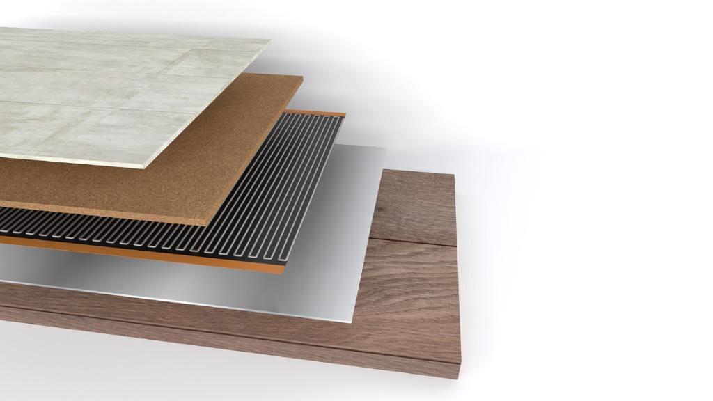 YALA materiales de calefacción por infrarrojos en el suelo